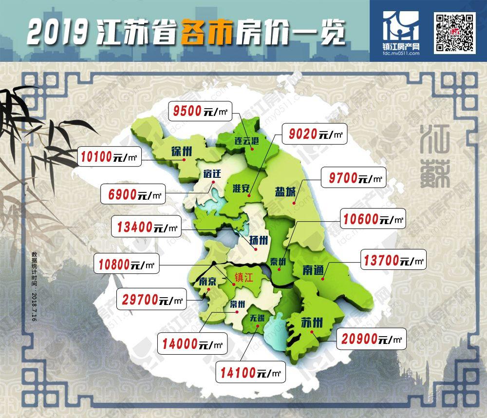 江苏十三市2020年GDP_江苏十三市地图